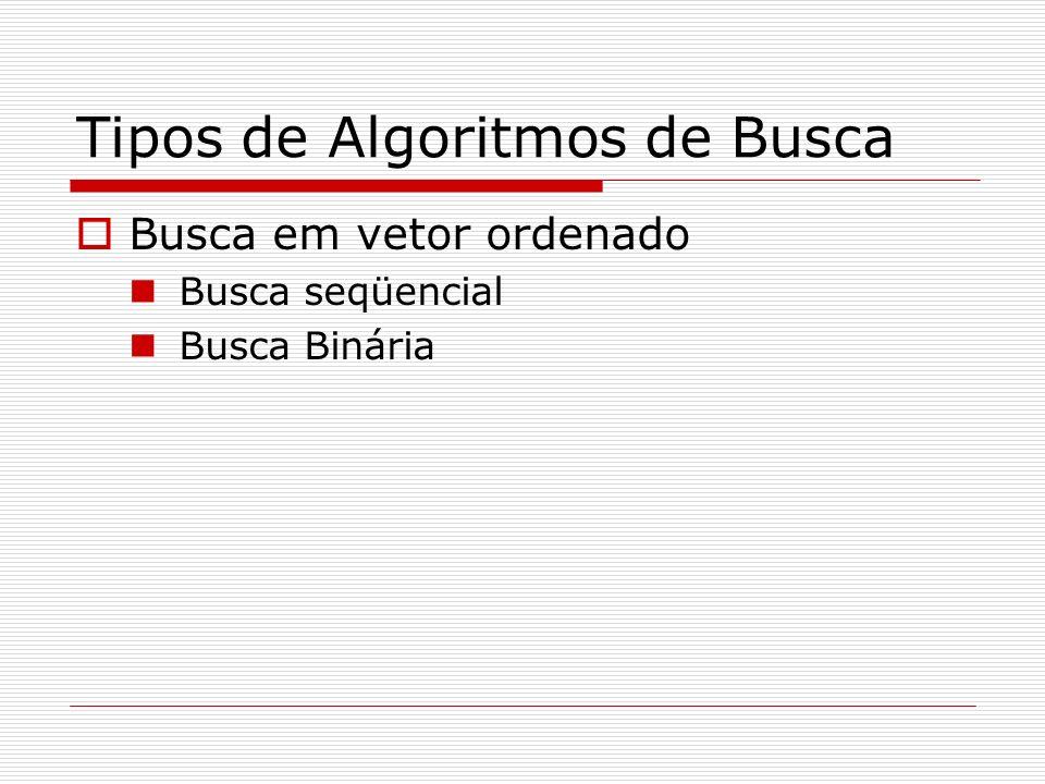 Tipos de Algoritmos de Busca Busca em vetor ordenado Busca seqüencial Busca Binária