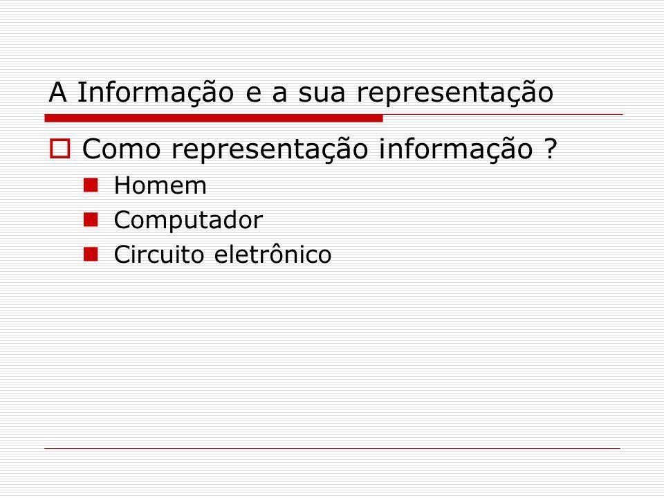 A Informação e a sua representação Como representação informação ? Homem Computador Circuito eletrônico