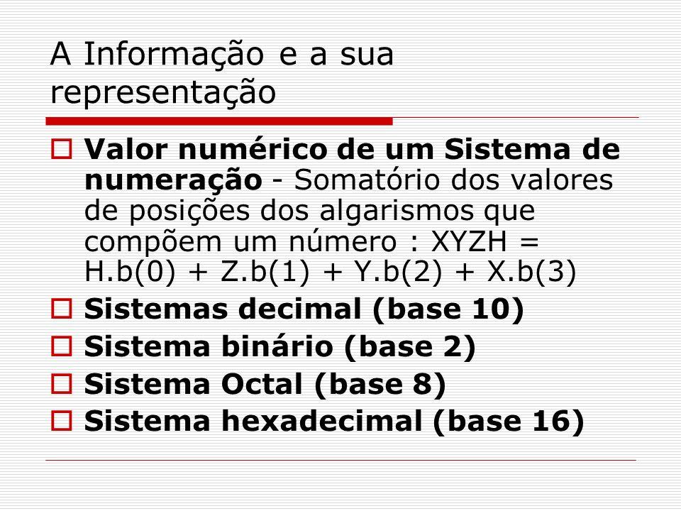 A Informação e a sua representação Valor numérico de um Sistema de numeração - Somatório dos valores de posições dos algarismos que compõem um número