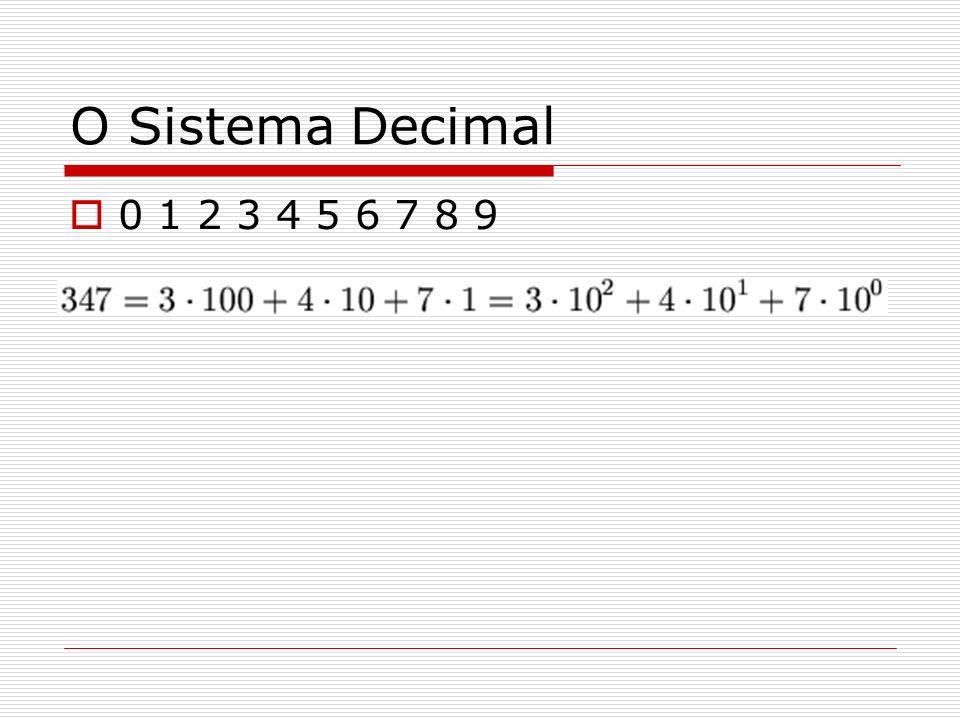 O Sistema Decimal 0 1 2 3 4 5 6 7 8 9