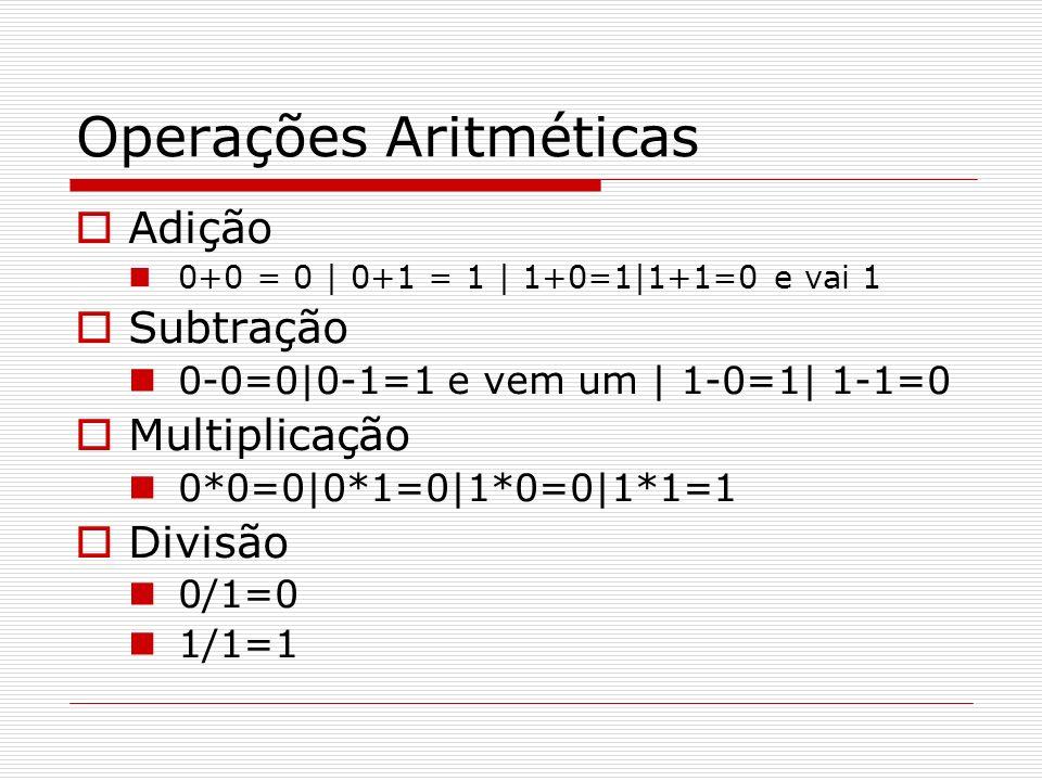 Operações Aritméticas Adição 0+0 = 0 | 0+1 = 1 | 1+0=1|1+1=0 e vai 1 Subtração 0-0=0|0-1=1 e vem um | 1-0=1| 1-1=0 Multiplicação 0*0=0|0*1=0|1*0=0|1*1