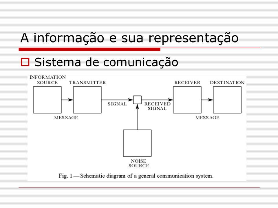 A informação e sua representação Sistema de comunicação