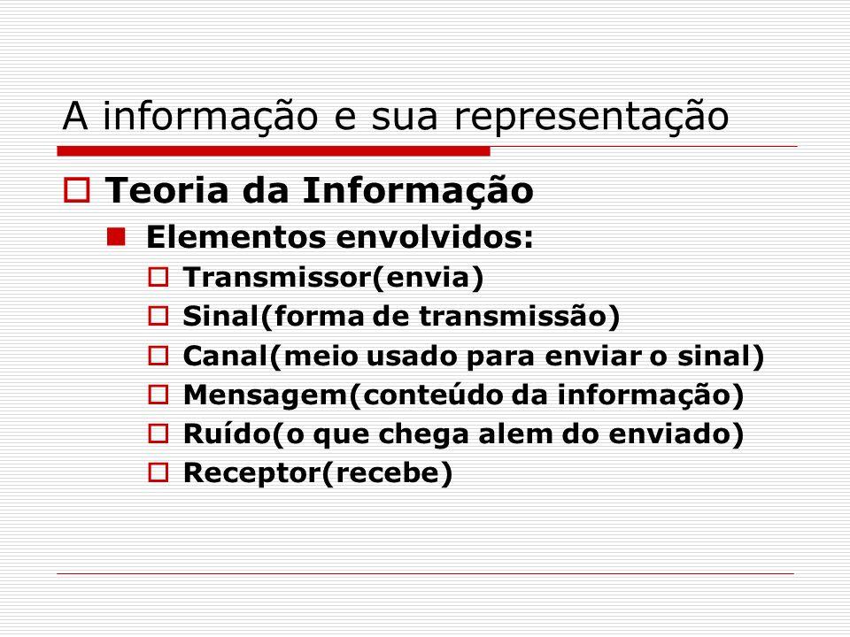 A informação e sua representação Teoria da Informação Elementos envolvidos: Transmissor(envia) Sinal(forma de transmissão) Canal(meio usado para envia