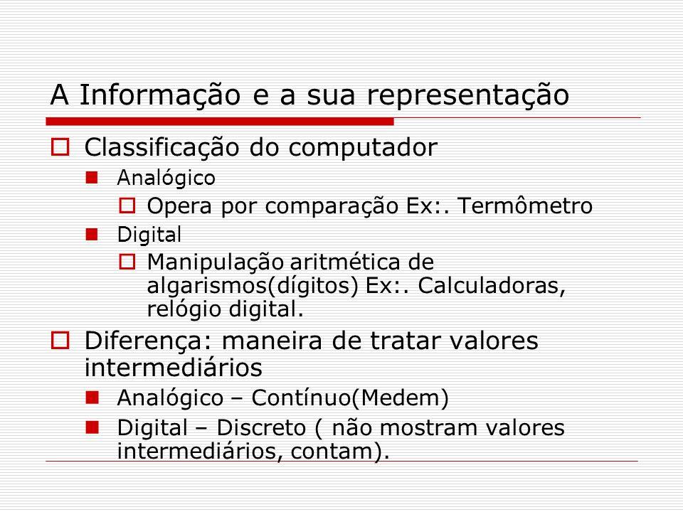 A Informação e a sua representação Classificação do computador Analógico Opera por comparação Ex:. Termômetro Digital Manipulação aritmética de algari