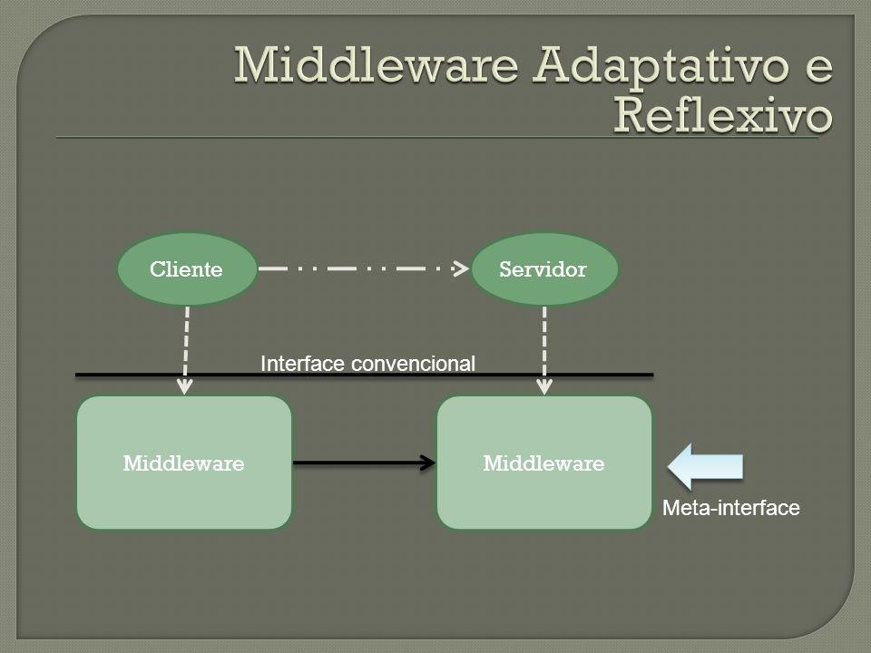 Middleware ClienteServidor Interface convencional Meta-interface