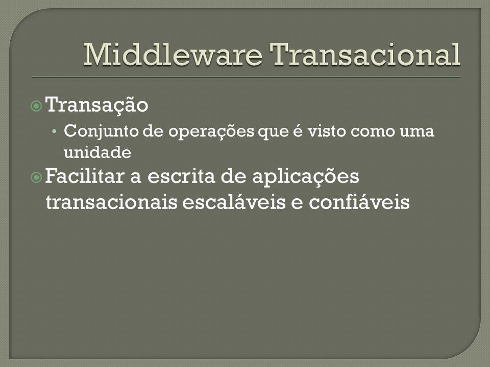 Transação Conjunto de operações que é visto como uma unidade Facilitar a escrita de aplicações transacionais escaláveis e confiáveis