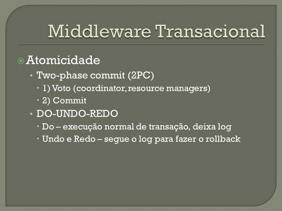 Atomicidade Two-phase commit (2PC) 1) Voto (coordinator, resource managers) 2) Commit DO-UNDO-REDO Do – execução normal de transação, deixa log Undo e