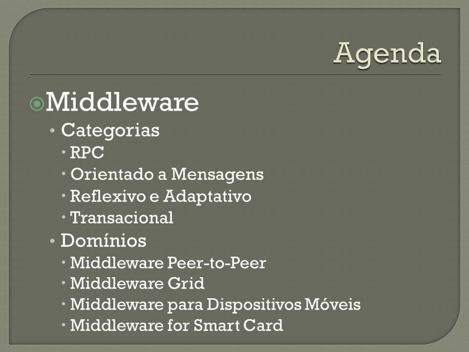Middleware Categorias RPC Orientado a Mensagens Reflexivo e Adaptativo Transacional Domínios Middleware Peer-to-Peer Middleware Grid Middleware para D