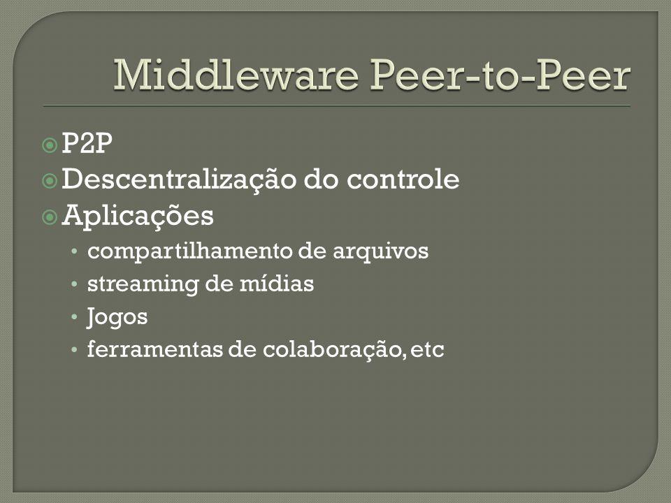 P2P Descentralização do controle Aplicações compartilhamento de arquivos streaming de mídias Jogos ferramentas de colaboração, etc