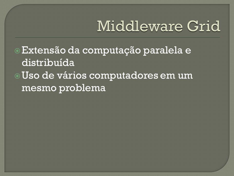 Extensão da computação paralela e distribuída Uso de vários computadores em um mesmo problema