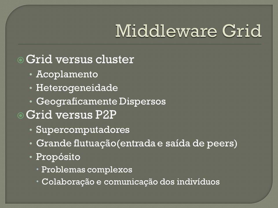 Grid versus cluster Acoplamento Heterogeneidade Geograficamente Dispersos Grid versus P2P Supercomputadores Grande flutuação(entrada e saída de peers)