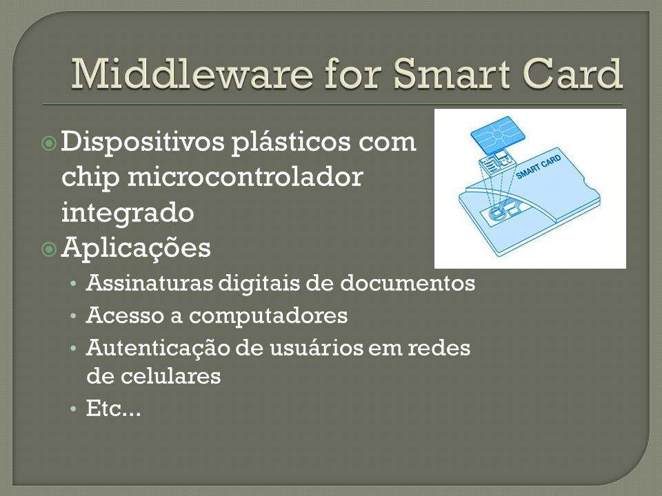 Dispositivos plásticos com chip microcontrolador integrado Aplicações Assinaturas digitais de documentos Acesso a computadores Autenticação de usuário