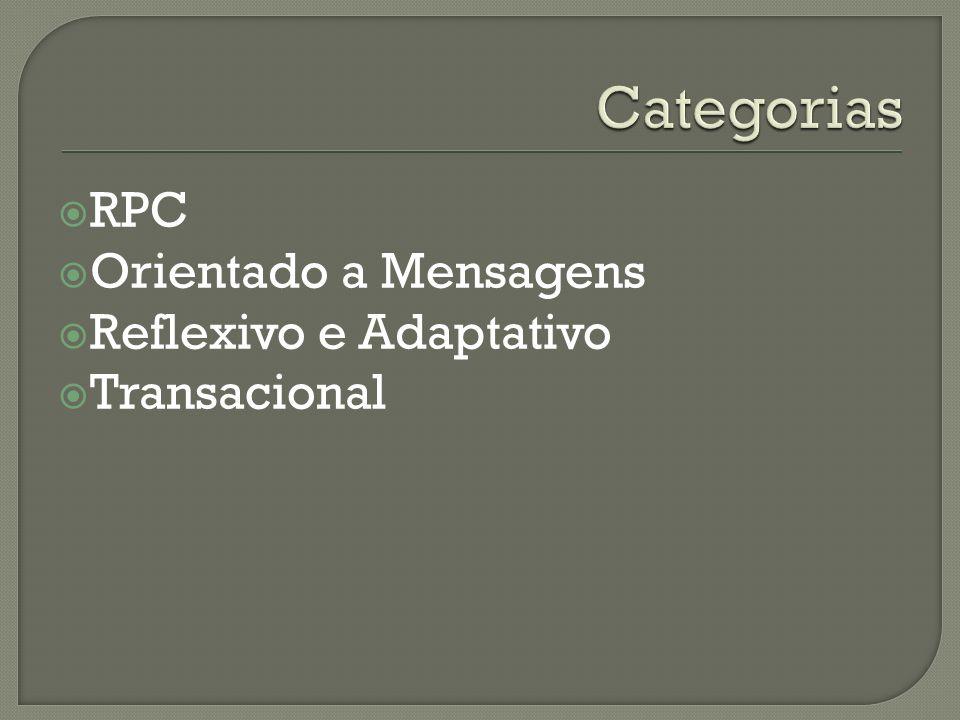RPC Orientado a Mensagens Reflexivo e Adaptativo Transacional