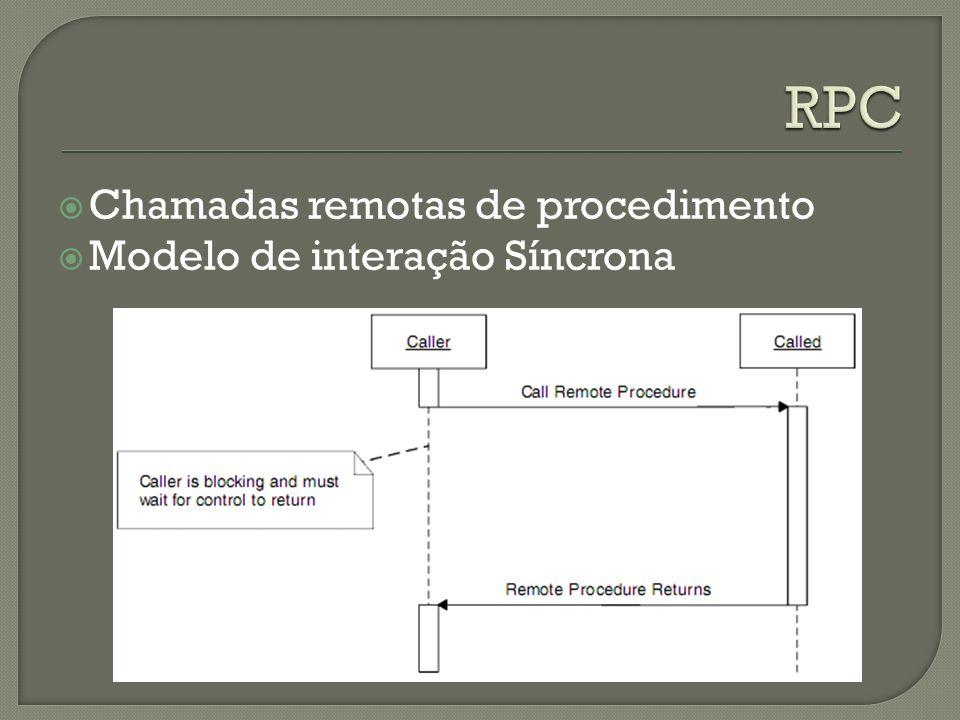 Chamadas remotas de procedimento Modelo de interação Síncrona