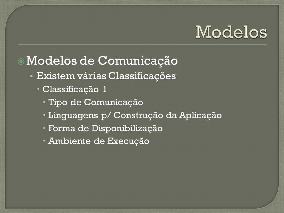 Modelos de Comunicação Existem várias Classificações Classificação 1 Tipo de Comunicação Linguagens p/ Construção da Aplicação Forma de Disponibilizaç