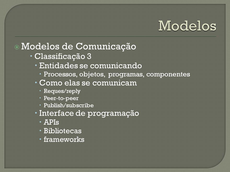 Modelos de Comunicação Classificação 3 Entidades se comunicando Processos, objetos, programas, componentes Como elas se comunicam Reques/reply Peer-to