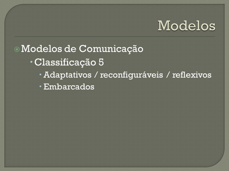 Modelos de Comunicação Classificação 5 Adaptativos / reconfiguráveis / reflexivos Embarcados