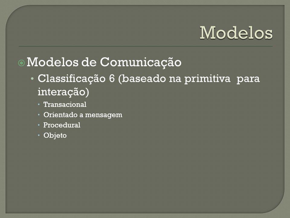 Modelos de Comunicação Classificação 6 (baseado na primitiva para interação) Transacional Orientado a mensagem Procedural Objeto