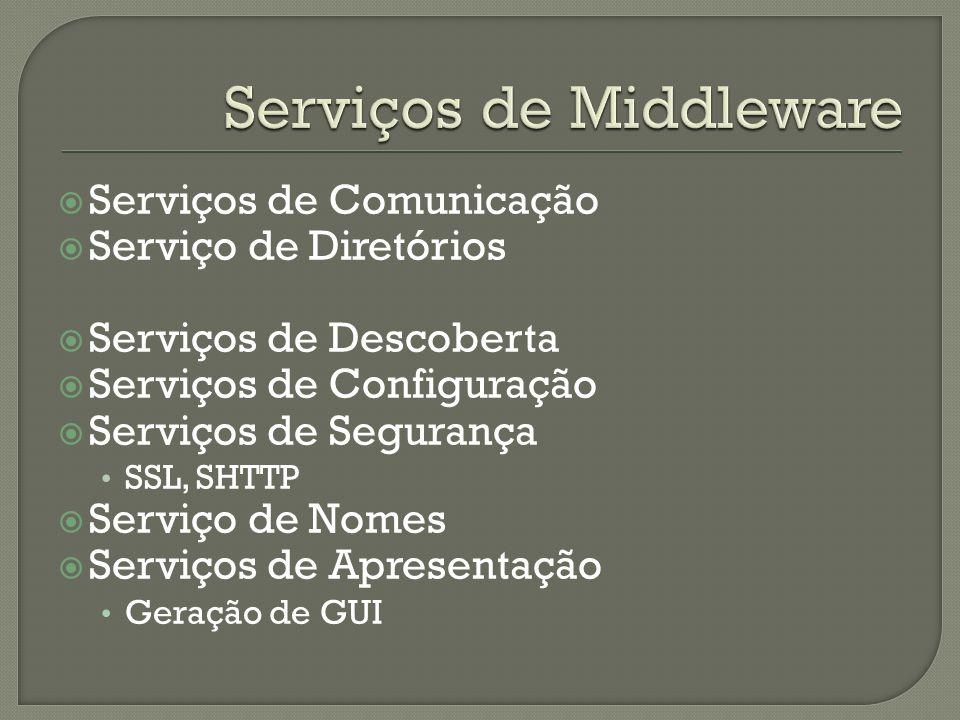 Serviços de Comunicação Serviço de Diretórios Serviços de Descoberta Serviços de Configuração Serviços de Segurança SSL, SHTTP Serviço de Nomes Serviç