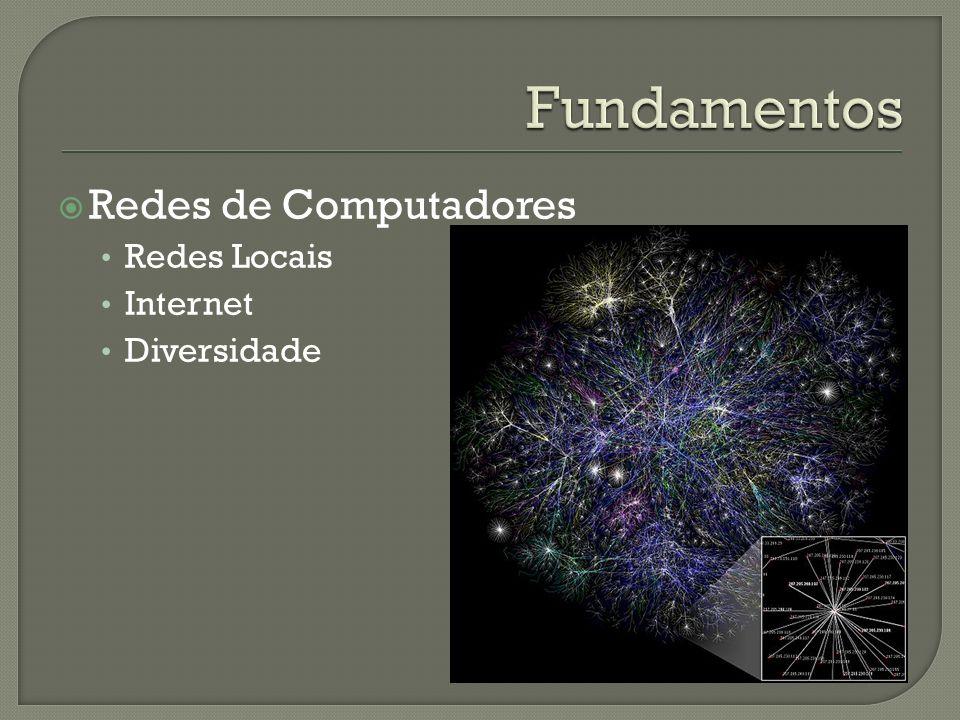 Modelos de Comunicação Existem várias Classificações Classificação 1 Tipo de Comunicação Linguagens p/ Construção da Aplicação Forma de Disponibilização Ambiente de Execução