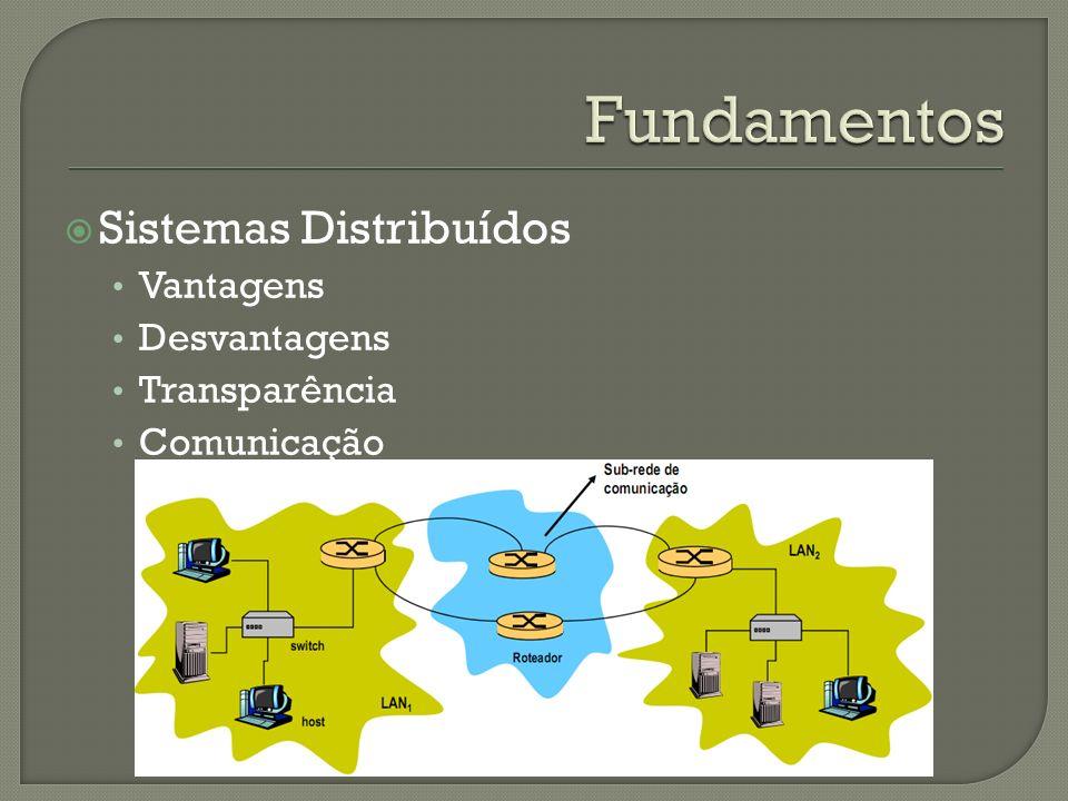 Sistemas Distribuídos Vantagens Preço Velocidade Distributividade Inerente Confiabilidade Crescimento Incremental Desvantagens Transparência Comunicação