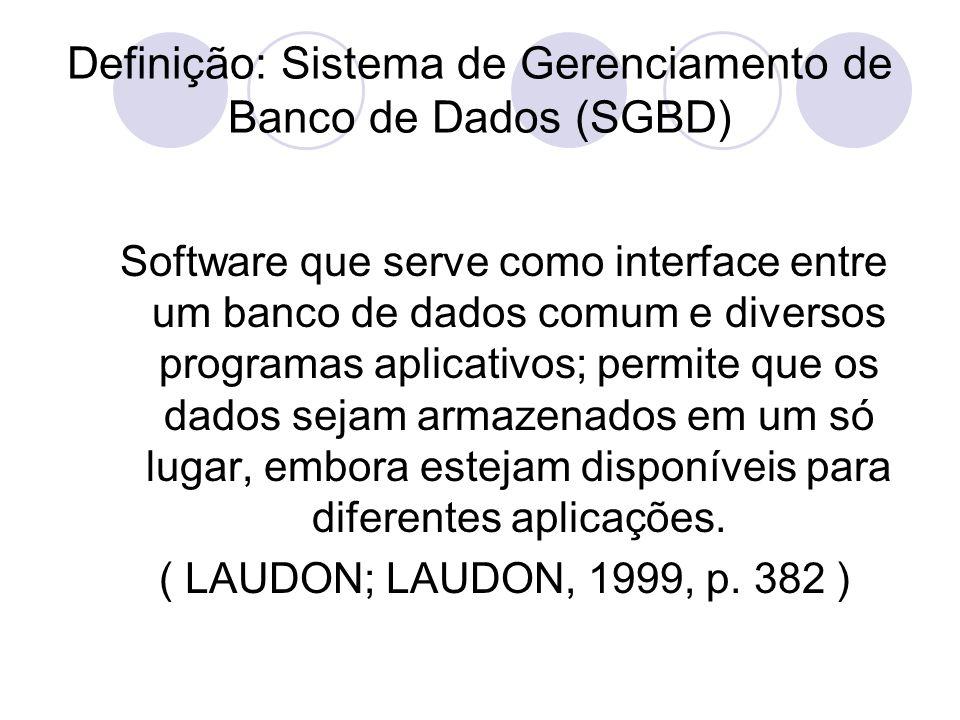 Definição: Sistema de Gerenciamento de Banco de Dados (SGBD) Software que serve como interface entre um banco de dados comum e diversos programas apli