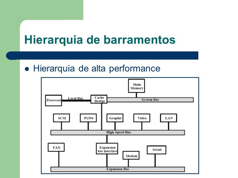 Hierarquia de barramentos Hierarquia de alta performance