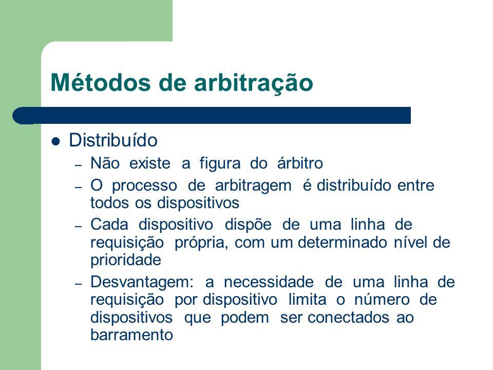 Métodos de arbitração Distribuído – Não existe a figura do árbitro – O processo de arbitragem é distribuído entre todos os dispositivos – Cada disposi