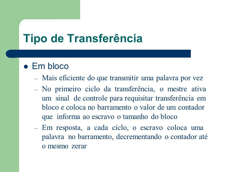 Tipo de Transferência Em bloco – Mais eficiente do que transmitir uma palavra por vez – No primeiro ciclo da transferência, o mestre ativa um sinal de