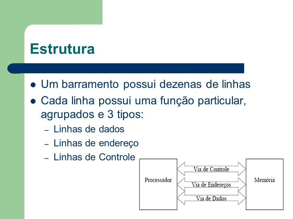 Estrutura Um barramento possui dezenas de linhas Cada linha possui uma função particular, agrupados e 3 tipos: – Linhas de dados – Linhas de endereço