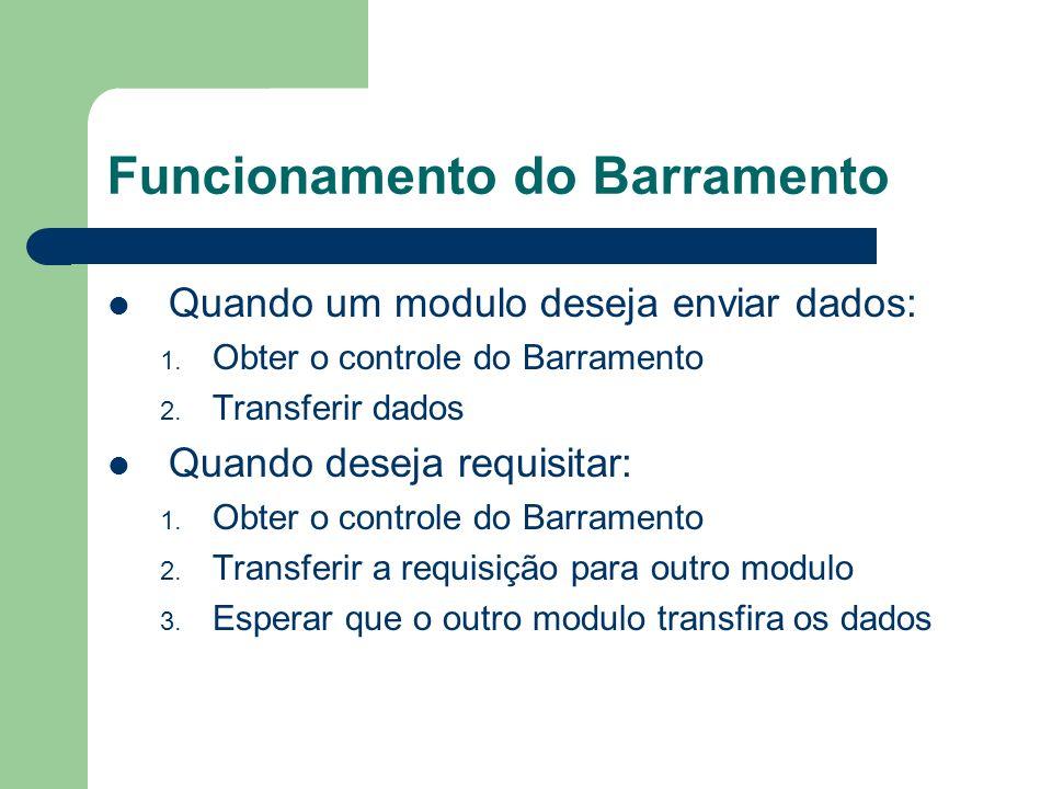 Funcionamento do Barramento Quando um modulo deseja enviar dados: 1. Obter o controle do Barramento 2. Transferir dados Quando deseja requisitar: 1. O