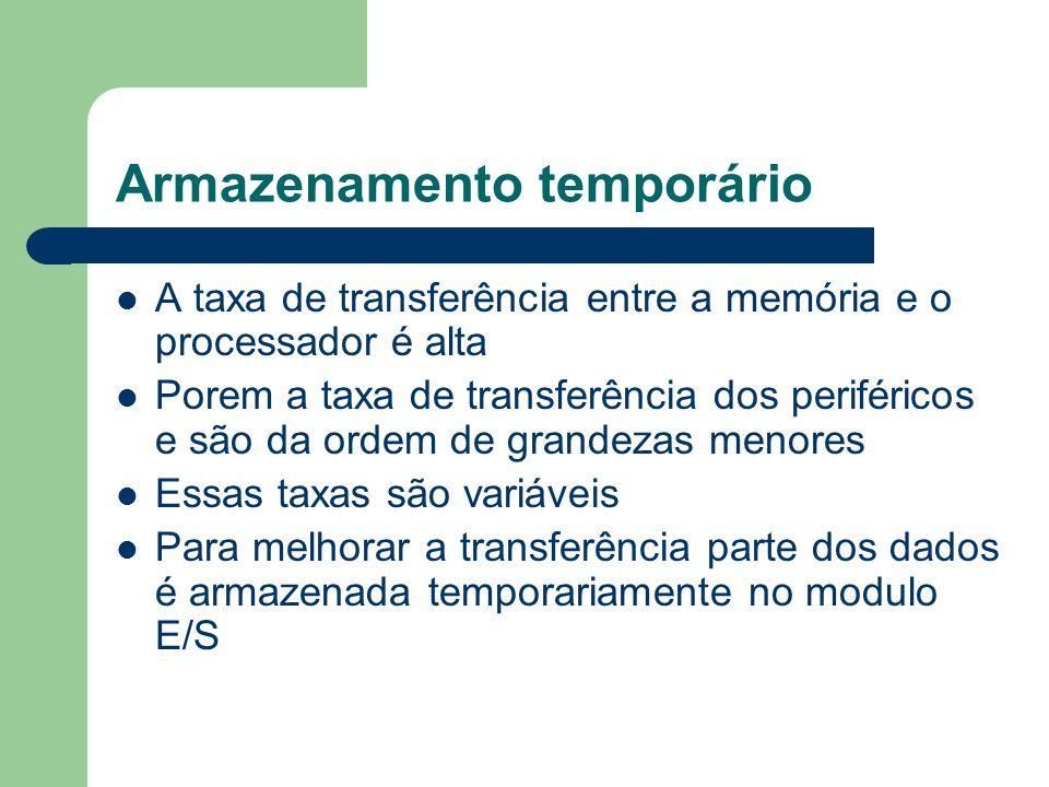 Armazenamento temporário A taxa de transferência entre a memória e o processador é alta Porem a taxa de transferência dos periféricos e são da ordem d