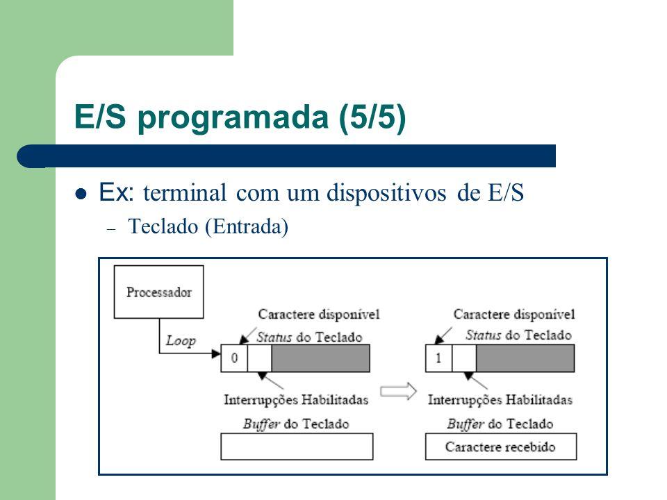 E/S programada (5/5) Ex: terminal com um dispositivos de E/S – Teclado (Entrada)