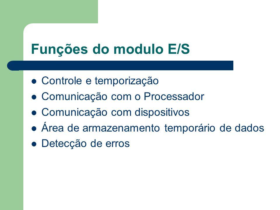 Funções do modulo E/S Controle e temporização Comunicação com o Processador Comunicação com dispositivos Área de armazenamento temporário de dados Det