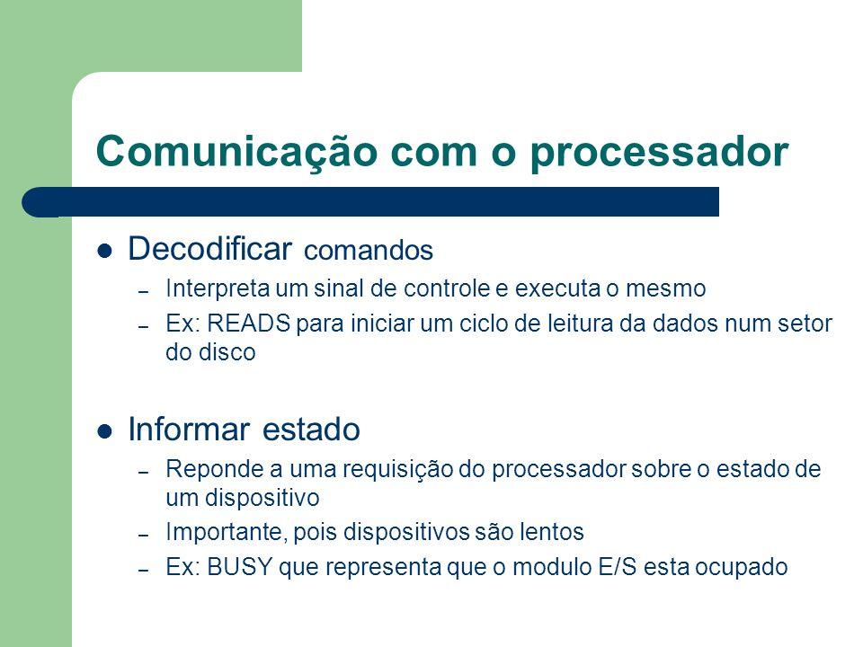 Comunicação com o processador Decodificar comandos – Interpreta um sinal de controle e executa o mesmo – Ex: READS para iniciar um ciclo de leitura da