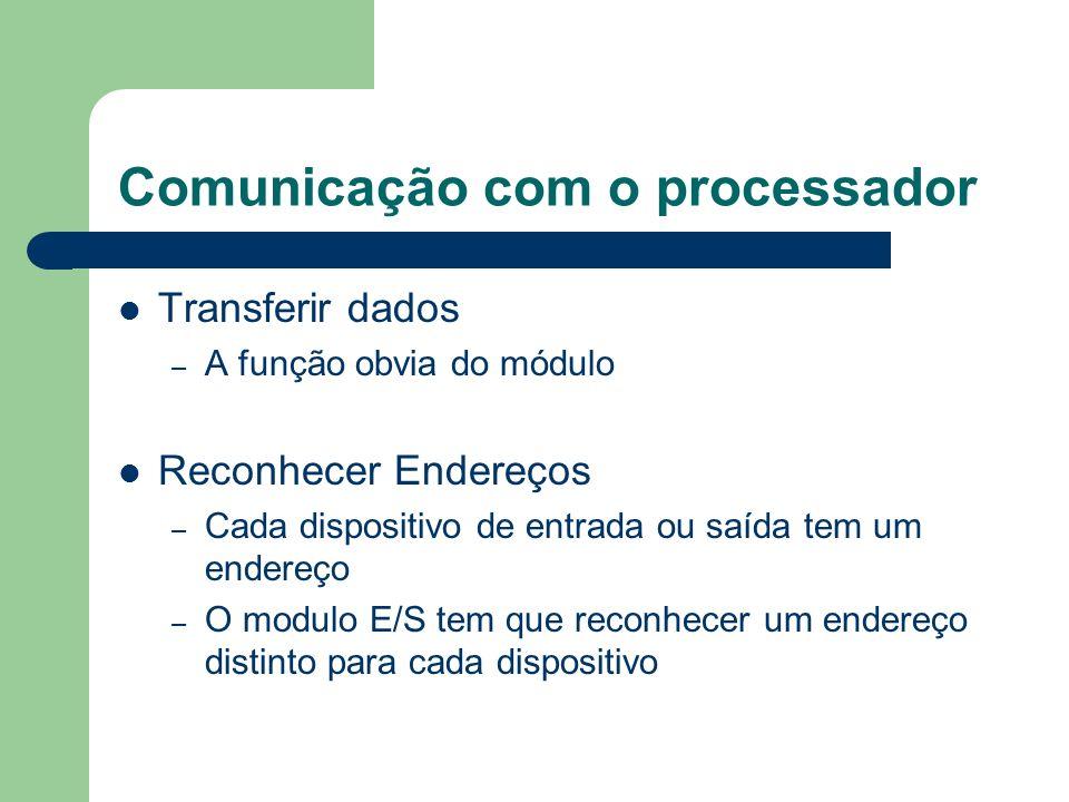 Comunicação com o processador Transferir dados – A função obvia do módulo Reconhecer Endereços – Cada dispositivo de entrada ou saída tem um endereço