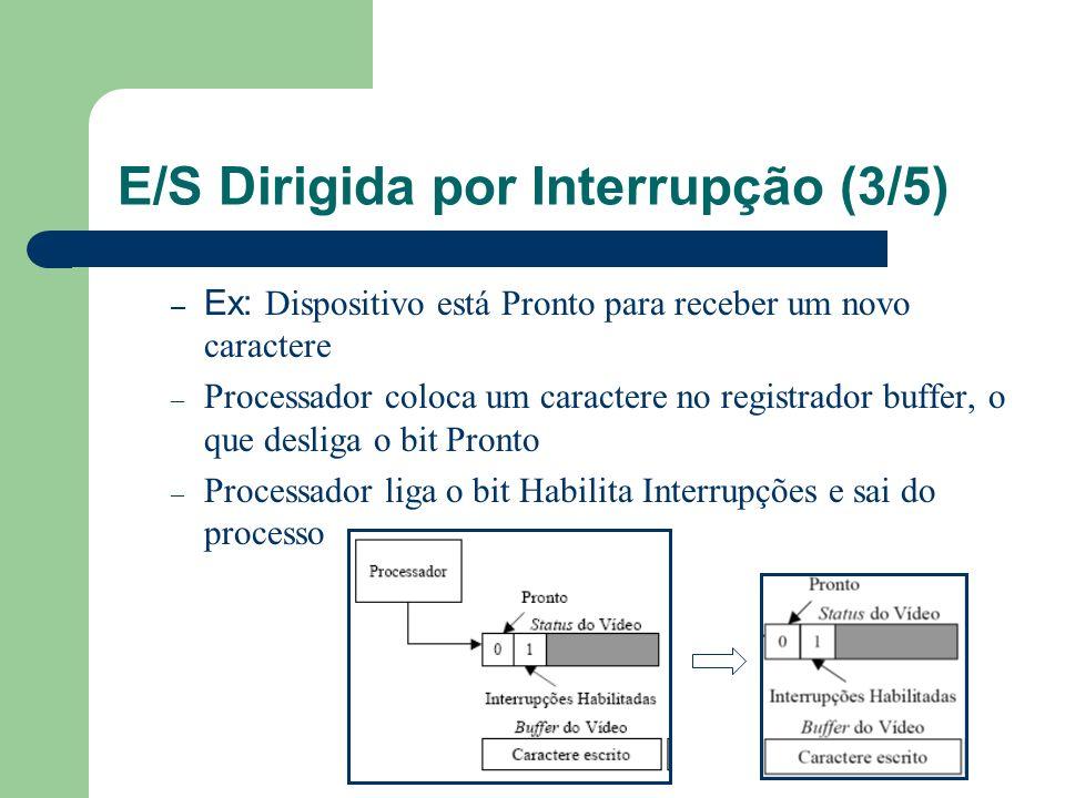 E/S Dirigida por Interrupção (3/5) – Ex: Dispositivo está Pronto para receber um novo caractere – Processador coloca um caractere no registrador buffe