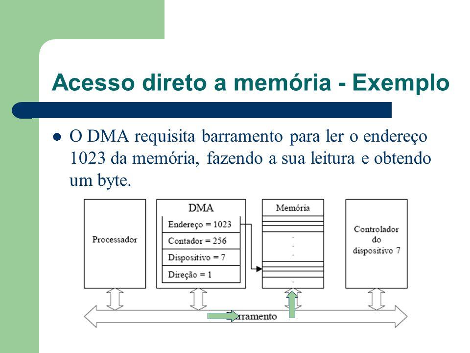 Acesso direto a memória - Exemplo O DMA requisita barramento para ler o endereço 1023 da memória, fazendo a sua leitura e obtendo um byte.