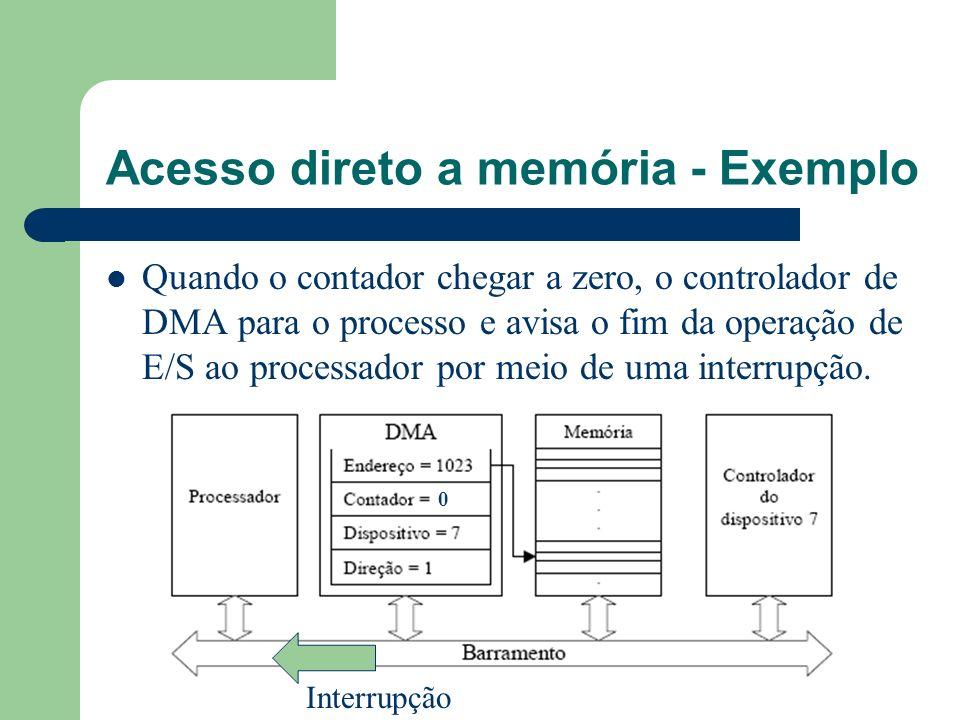Acesso direto a memória - Exemplo Quando o contador chegar a zero, o controlador de DMA para o processo e avisa o fim da operação de E/S ao processado