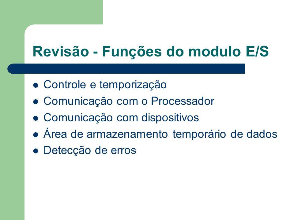 Revisão - Funções do modulo E/S Controle e temporização Comunicação com o Processador Comunicação com dispositivos Área de armazenamento temporário de