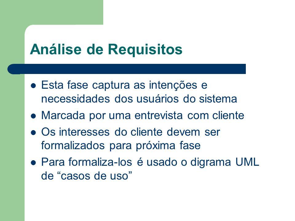 Análise de Requisitos Esta fase captura as intenções e necessidades dos usuários do sistema Marcada por uma entrevista com cliente Os interesses do cliente devem ser formalizados para próxima fase Para formaliza-los é usado o digrama UML de casos de uso