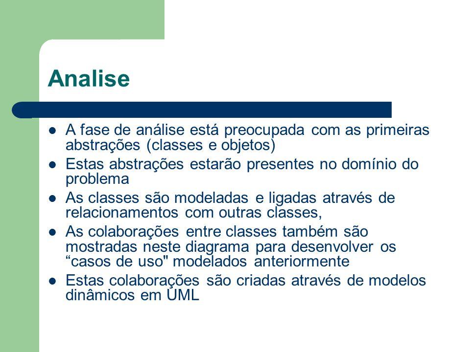 Analise A fase de análise está preocupada com as primeiras abstrações (classes e objetos) Estas abstrações estarão presentes no domínio do problema As classes são modeladas e ligadas através de relacionamentos com outras classes, As colaborações entre classes também são mostradas neste diagrama para desenvolver os casos de uso modelados anteriormente Estas colaborações são criadas através de modelos dinâmicos em UML
