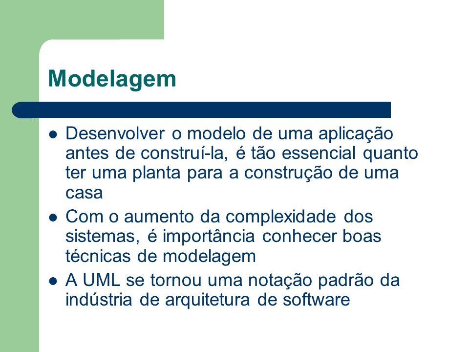 Modelagem Desenvolver o modelo de uma aplicação antes de construí-la, é tão essencial quanto ter uma planta para a construção de uma casa Com o aumento da complexidade dos sistemas, é importância conhecer boas técnicas de modelagem A UML se tornou uma notação padrão da indústria de arquitetura de software