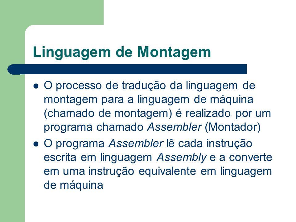 Linguagem de Montagem O processo de tradução da linguagem de montagem para a linguagem de máquina (chamado de montagem) é realizado por um programa ch