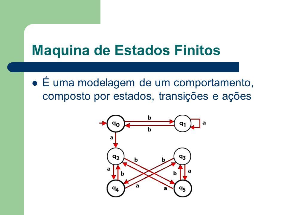 Maquina de Estados Finitos É uma modelagem de um comportamento, composto por estados, transições e ações