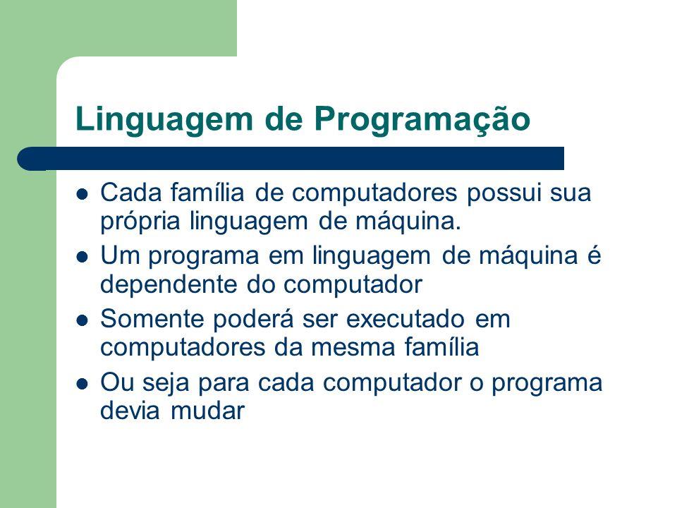Linguagem de Programação Cada família de computadores possui sua própria linguagem de máquina. Um programa em linguagem de máquina é dependente do com