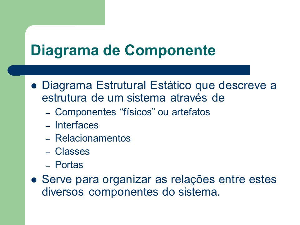 Diagrama de Componente Diagrama Estrutural Estático que descreve a estrutura de um sistema através de – Componentes físicos ou artefatos – Interfaces