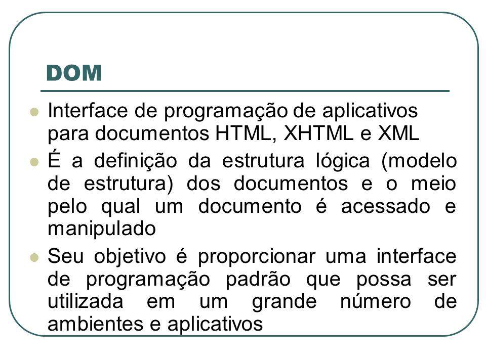 DOM Interface de programação de aplicativos para documentos HTML, XHTML e XML É a definição da estrutura lógica (modelo de estrutura) dos documentos e