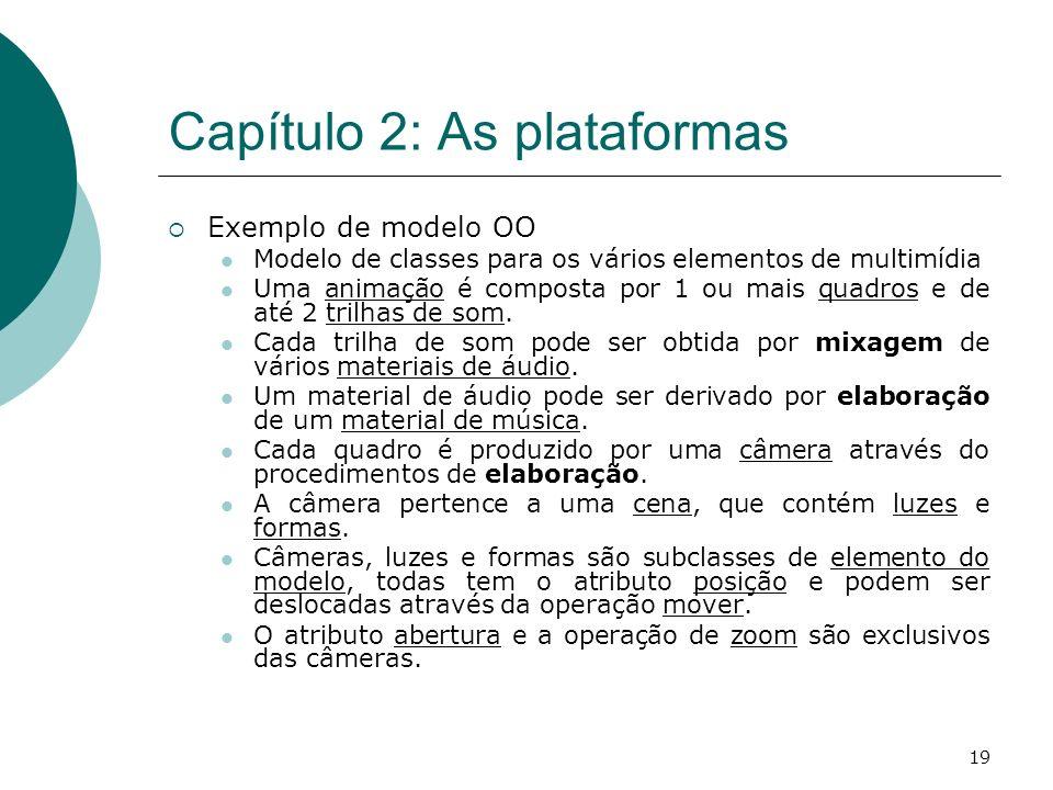 19 Capítulo 2: As plataformas Exemplo de modelo OO Modelo de classes para os vários elementos de multimídia Uma animação é composta por 1 ou mais quadros e de até 2 trilhas de som.