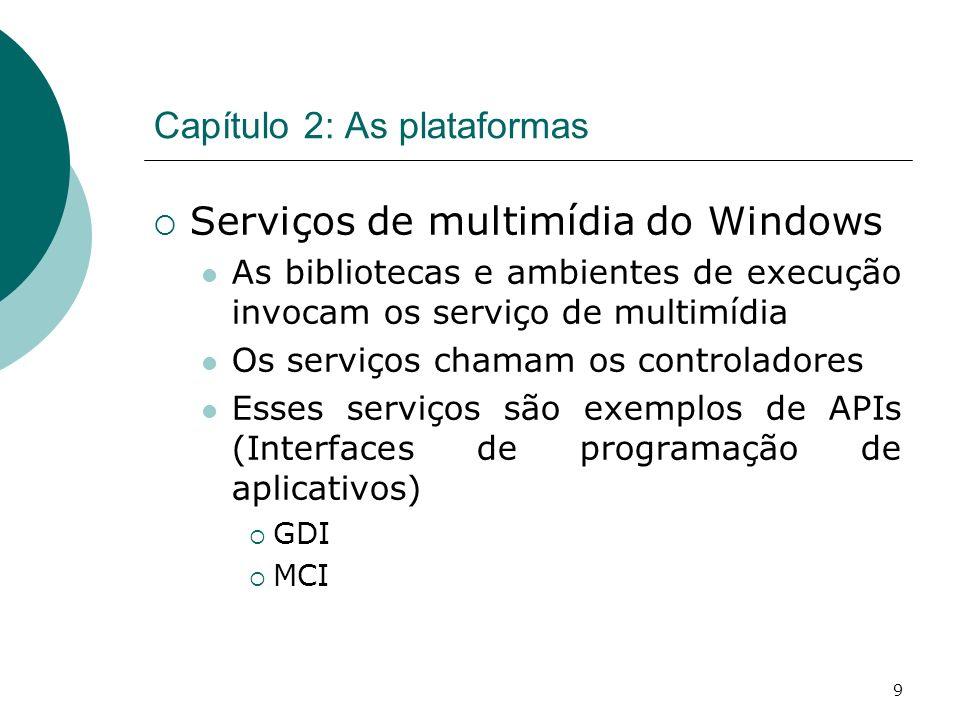 9 Capítulo 2: As plataformas Serviços de multimídia do Windows As bibliotecas e ambientes de execução invocam os serviço de multimídia Os serviços chamam os controladores Esses serviços são exemplos de APIs (Interfaces de programação de aplicativos) GDI MCI